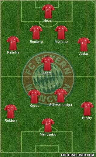 Projected Bayern Lineup