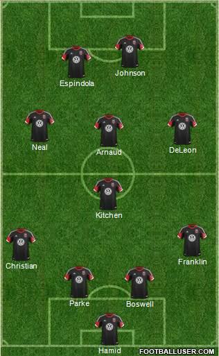 D.C. United's lineup versus New England Revolution