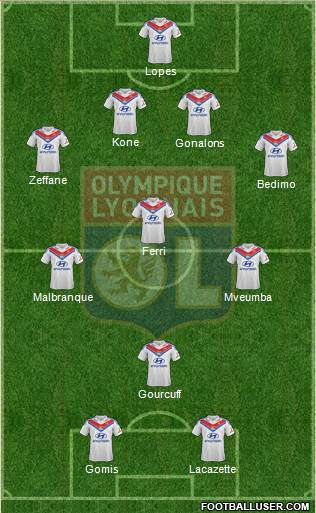 Projected Lyon Lineup