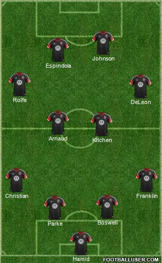 DC United lineup versus New York