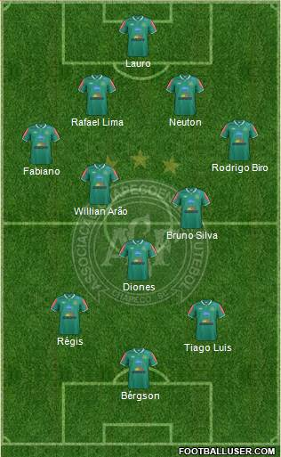 A Chapecoense F 4-3-1-2 football formation