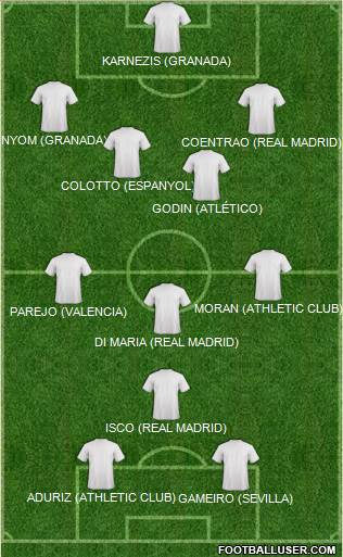 El 'Once Ideal' de la jornada 33 de Liga