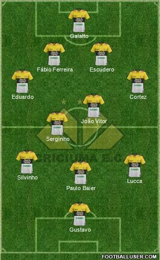 Criciúma EC 4-2-3-1 football formation