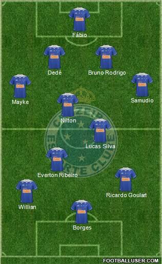 Cruzeiro EC 4-2-3-1 football formation