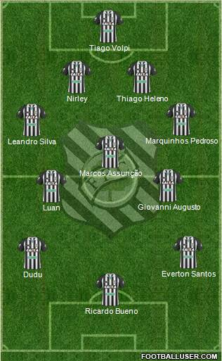 Figueirense FC 4-3-3 football formation