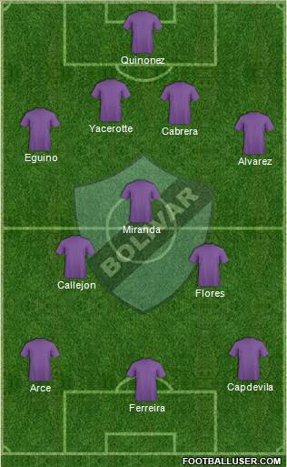 Projected Bolivar Lineup