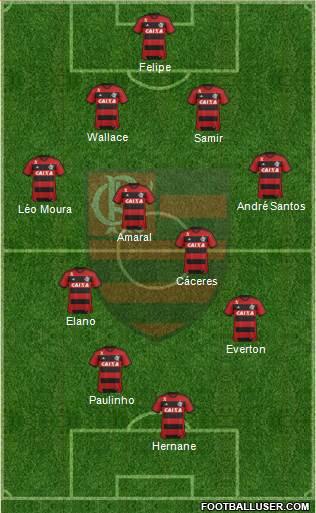 CR Flamengo 4-4-2 football formation