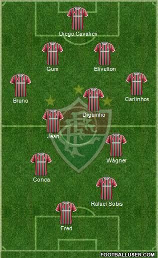 Fluminense FC 4-4-2 football formation