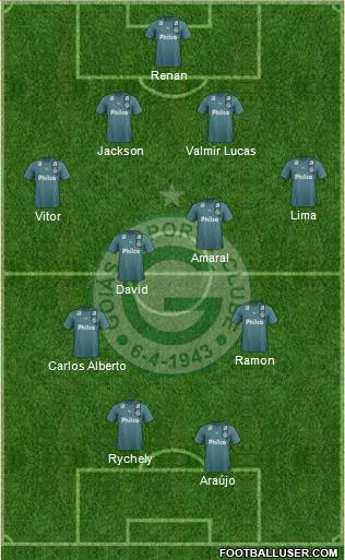 Goiás EC 4-4-2 football formation