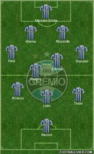 Grêmio FBPA football formation