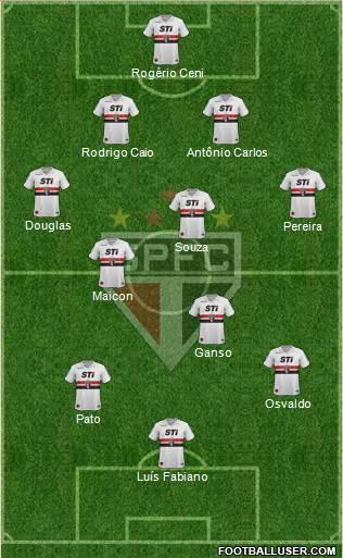 São Paulo FC 4-3-3 football formation