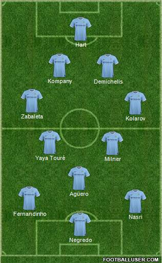 Image Result For Starting Line Up Vivo Manchester City Vs Liverpool En Vivo