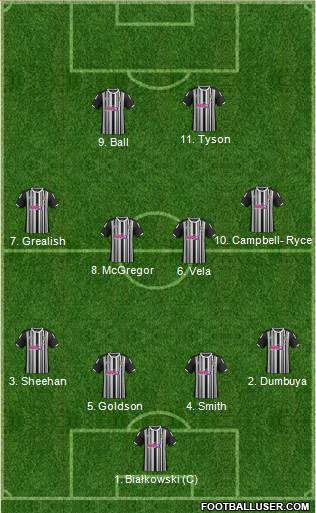Notts County football formation