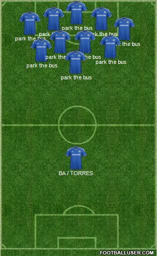 Chelsea England Football Formation