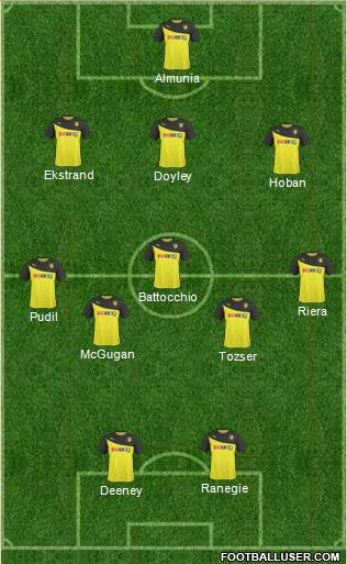 Watford's Projected Lineup (3-5-2): Almunia; Hoban, Doyley, Ekstrand