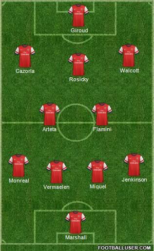 1007126_Arsenal.jpg