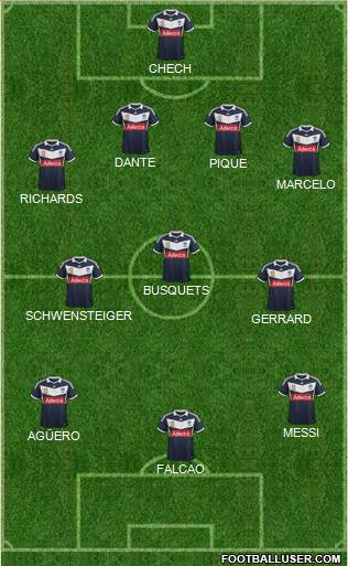 Melbourne Victory FC football formation