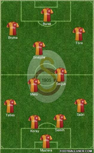 http://www.footballuser.com/formations/2014/05/998127_Galatasaray_SK.jpg