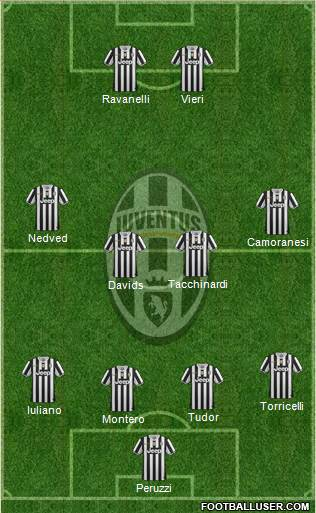 Juventus Italy Football Formation