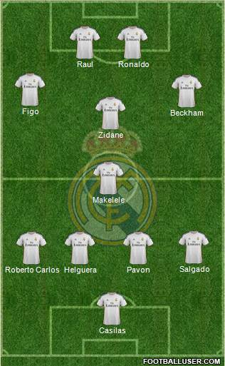 Real Madrid Galacticos Starting 11