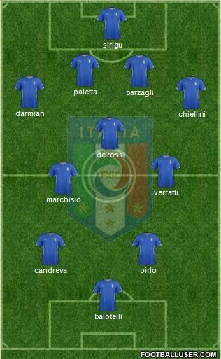 Italy 4-3-3 football formation