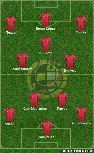 Испания - Чили 0:2. ...И на дне мирового колодца он безумье свое проклянет - изображение 1