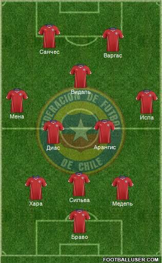 Испания - Чили 0:2. ...И на дне мирового колодца он безумье свое проклянет - изображение 2