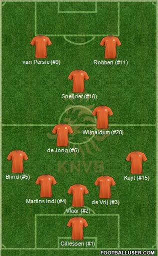 Holland 3-4-1-2 football formation