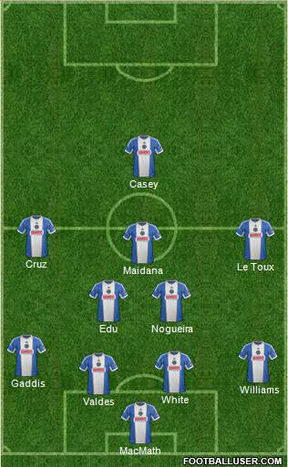Philadelphia Union 4-2-3-1 football formation