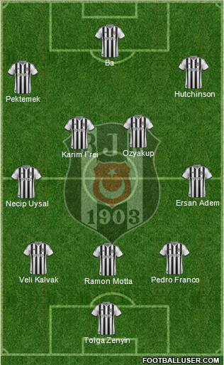 Besiktas JK 3-4-3 football formation