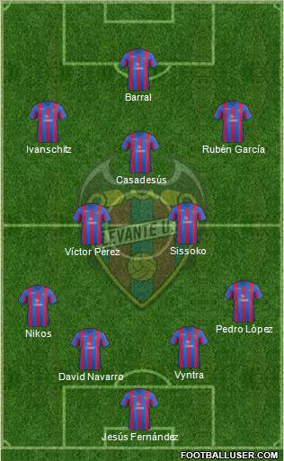 Levante U.D., S.A.D. football formation