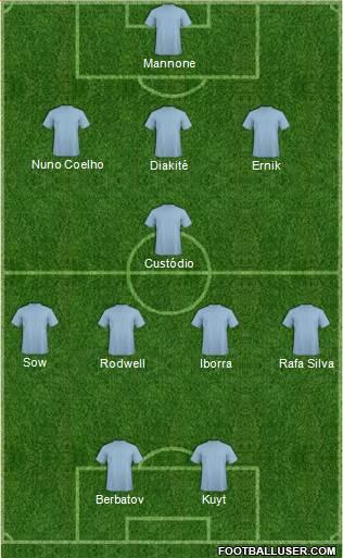 1082070_Football_Manager_Team.jpg