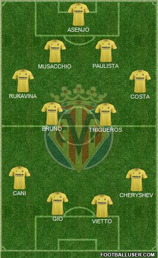 Villarreal C.F., S.A.D. football formation