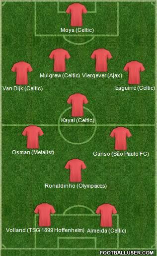 1087827_Football_Manager_Team.jpg