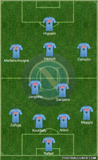 f58efba4826f1 Napoli (Italy) Football Formation