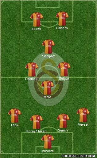 http://www.footballuser.com/formations/2014/09/1094876_Galatasaray_SK.jpg
