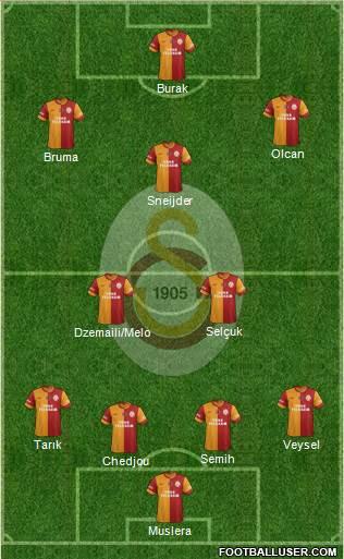 http://www.footballuser.com/formations/2014/09/1094899_Galatasaray_SK.jpg