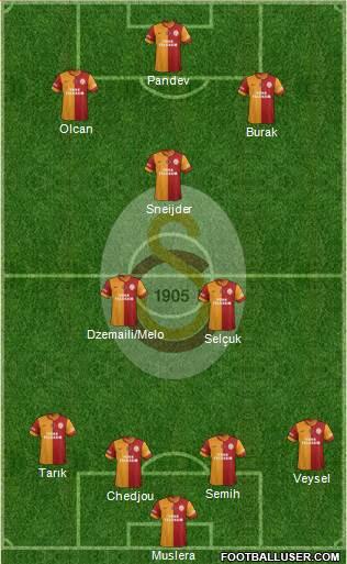 http://www.footballuser.com/formations/2014/09/1094909_Galatasaray_SK.jpg