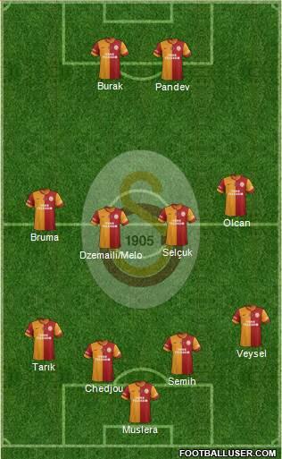 http://www.footballuser.com/formations/2014/09/1094914_Galatasaray_SK.jpg