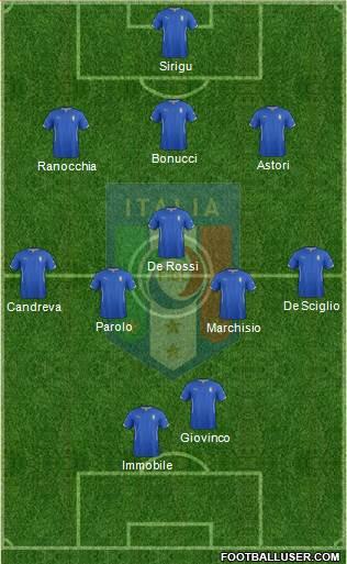 http://www.footballuser.com/formations/2014/09/1097679_Italy.jpg