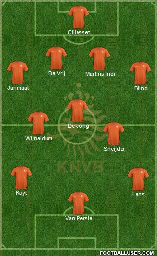 http://www.footballuser.com/formations/2014/09/1098093_Holland.jpg