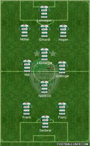 All Spvgg Greuther F Rth Germany Football Formations