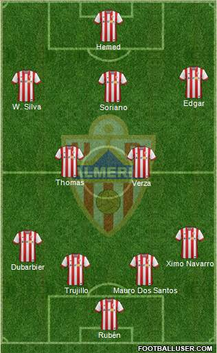 U.D. Almería S.A.D. 4-5-1 football formation