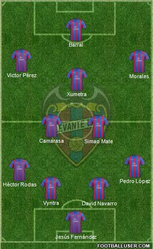 Levante U.D., S.A.D. 4-5-1 football formation