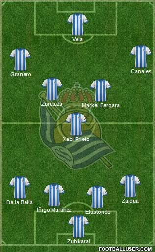 Real Sociedad S.A.D. 4-5-1 football formation