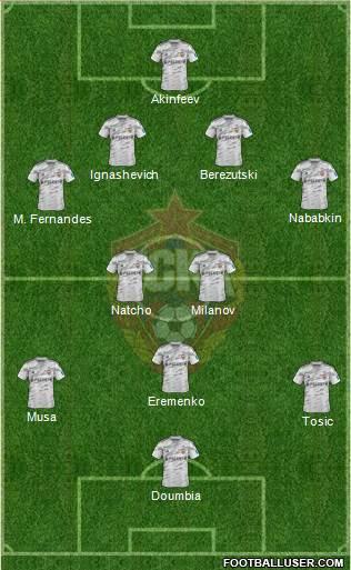 CSKA Moscow 4-2-3-1 football formation