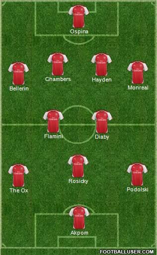 Team Diaby Starts My Arsenal Starting Xi To Face Southampton Arsenal Station Arsenal Fc News