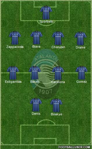 Atalanta 4-1-2-3 football formation