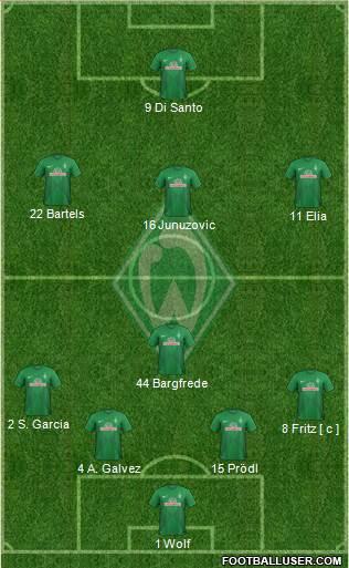 http://www.footballuser.com/formations/2014/09/1119540_Werder_Bremen.jpg