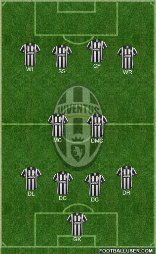 RIP Pokušaj lige 1120059_Juventus